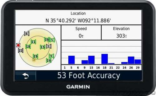 Gps Elevation Map.Garmin Nuvi How To Find Gps Coordinates And Elevation Http Www
